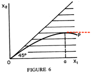 RAWLS DIFFERENCE PRINCIPLE PDF
